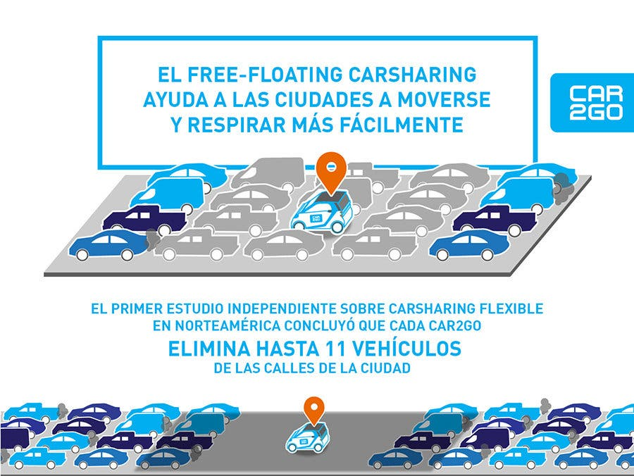 car2go-madrid-2
