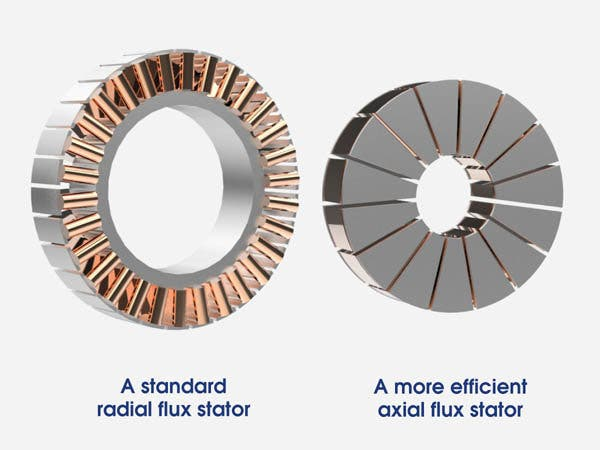 axial-radial-estator-motor-electrico