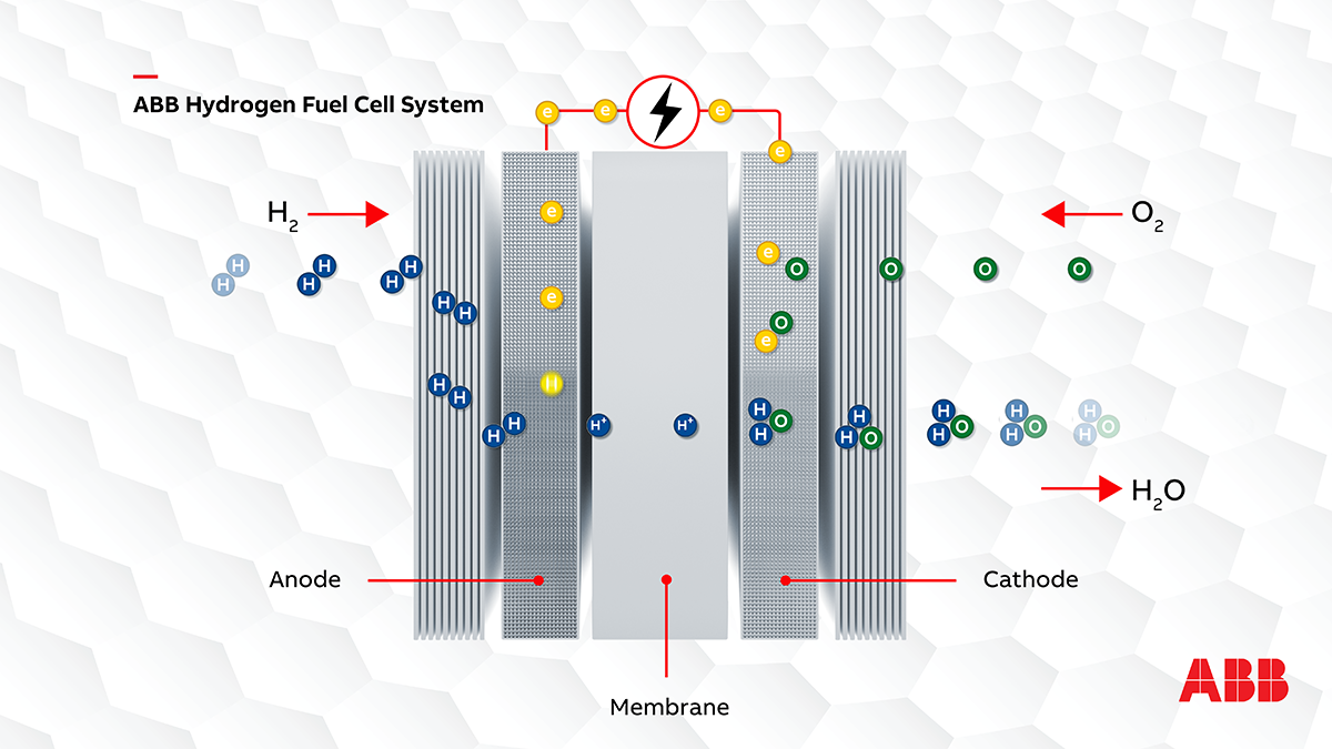 Fuel+Cell+Explanation+High+Res