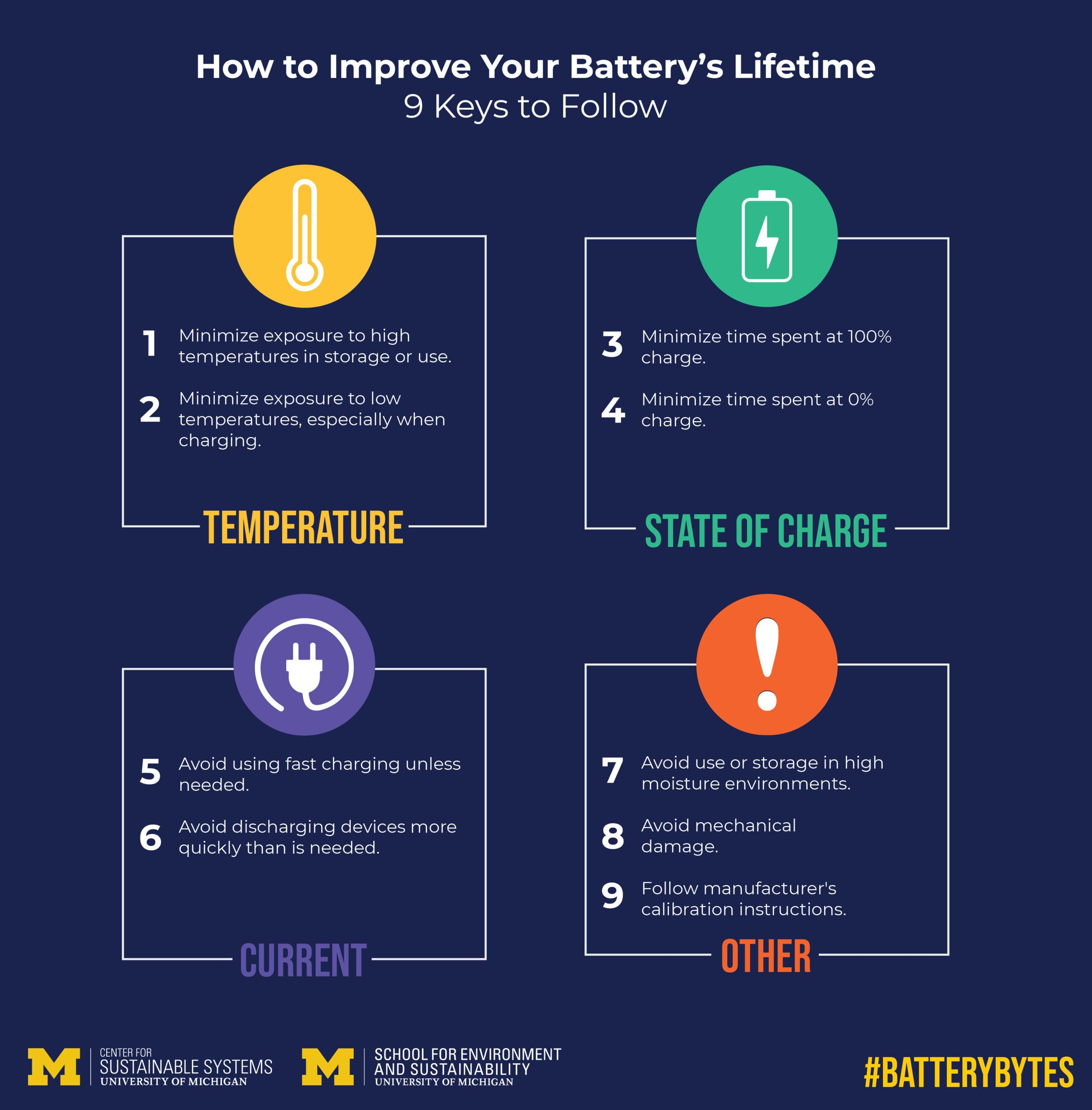 tips-for-extending-the-lifetime-of-lithium-ion-batteries-scaled